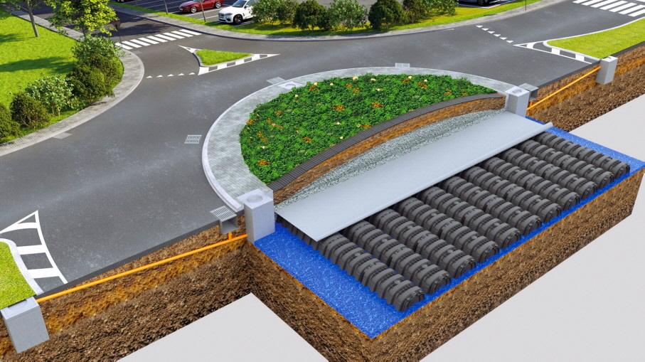 Unser Geocycle Kreisverkehr hat keine hydrogeologischen Auswirkungen. Er verwendet das Regenwasser zur Bewässerung  oder gibt es langsam an den Boden ab. Außerdem ist unser Konzept für Kreisverkehre pflegeleicht, da keine häufigen  Gartenarbeiten, Bewässe