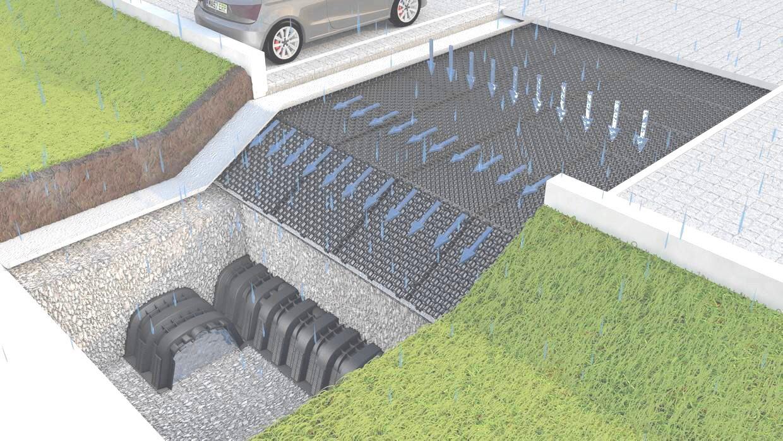 GEOCELL - das Drainagesystem mit hoher horizontaler Abflusskapazität