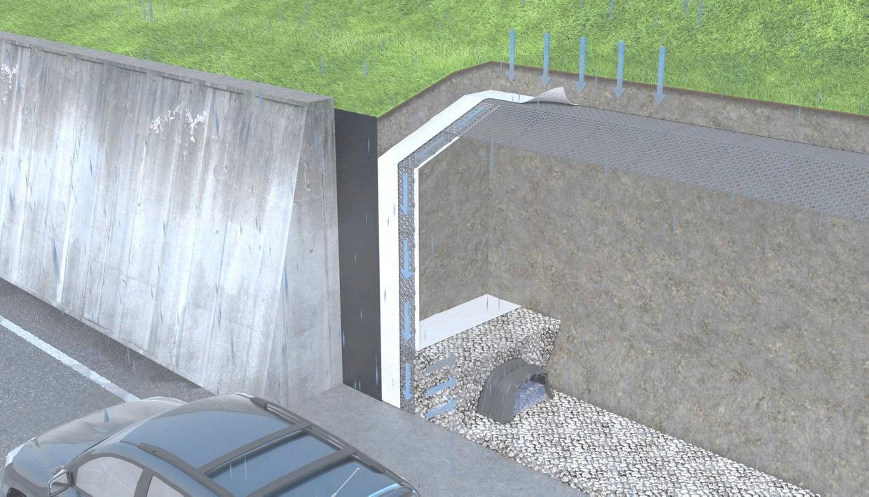 GEOCELL Ist eine modulare wasserableitendes Drainagesystem aus regeneriertem PP Kunststoff