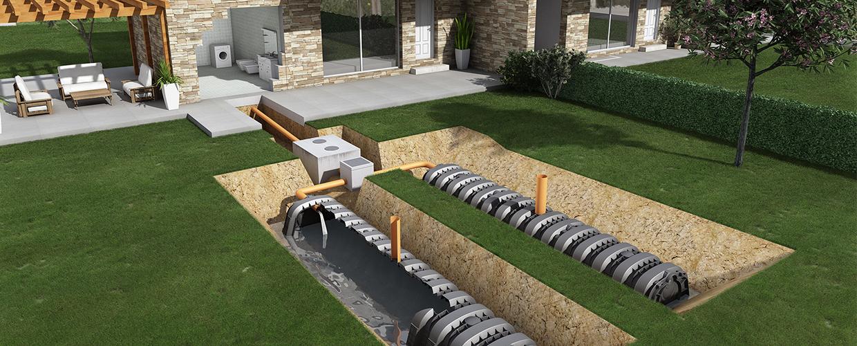Drening Reflue Nachhaltiges Abwasser für Hausbesitzer